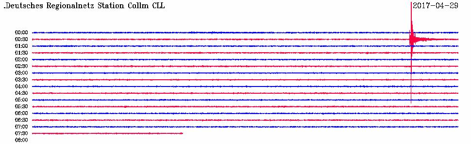 Erdbebenaufzeichnungen, Collm, Universität Leipzig