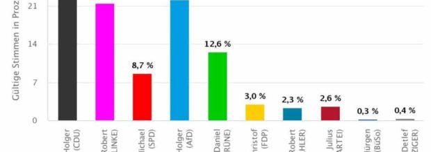 Landtagswahl 2019 – So hat Wiederitzsch gewählt
