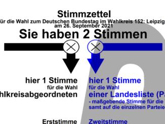 2021 bundestagswahl wahlkreis 152 leipzig wiederitzsch