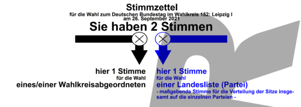 Bundestagswahl 2021 – So kann Wiederitzsch am 26.09.2021 wählen